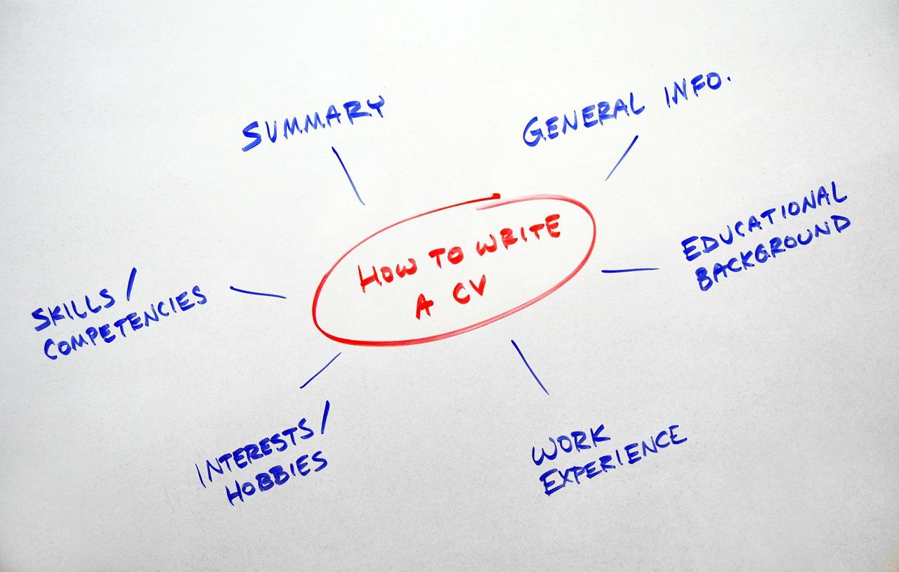 Jak napisać CV, które zwróci uwagę rekrutera
